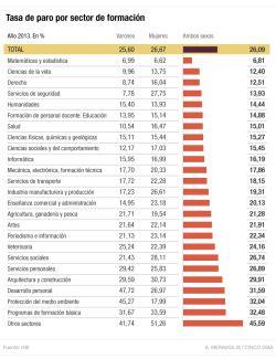 1400840398_735678_1400854085_noticia_normal