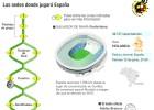 Las sedes del mundial de Brasil donde jugará España