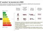 Nuevo semáforo de riesgo para la inversión