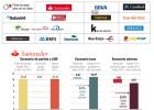 Test de estrés 2014: solvencia de las entidades españolas