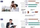 Simulaciones sobre el ahorro para la jubilación