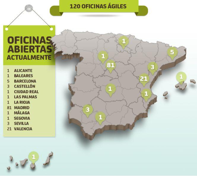 Bankia consolida su apuesta por las tardes abriendo un for Oficinas de bankia en madrid