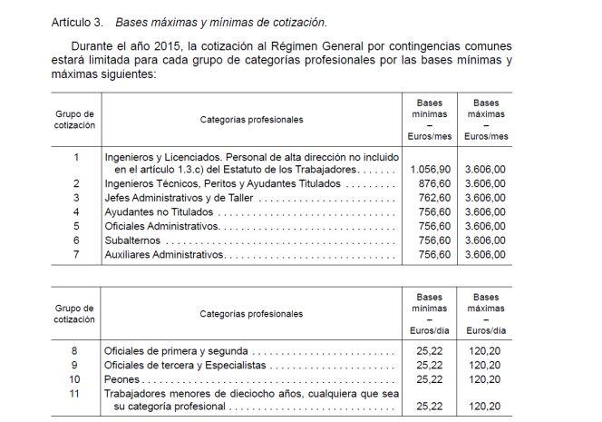 Cotizacion a ss empleada hogar 2016 tablas cotizacion for Nomina empleada de hogar rellenada