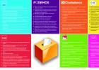 Compara los programas económicos para las elecciones municipales y autonómicas 2015