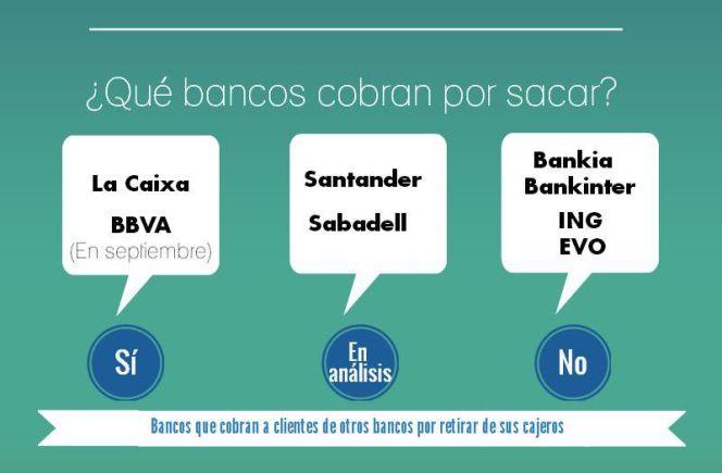 Sacar dinero de la caixa en portugal creditolessding for Cuanto dinero se puede sacar del cajero