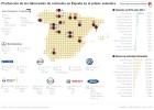 Producción de los fabricantes de automóviles hasta junio de 2015