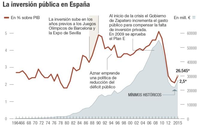 1460132288_087602_1460134499_noticia_normal