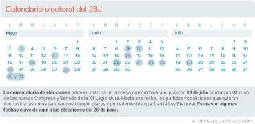 Calendario electoral de las elecciones del 26J