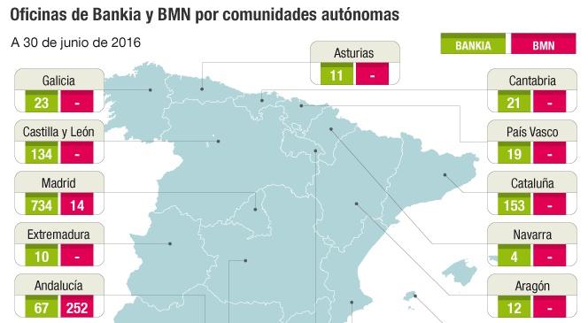 Bankia el frob sondear el inter s de otros bancos por for Oficinas de bankia en madrid