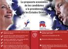 Los programas económicos de los candidatos a la presidencia de Estados Unidos