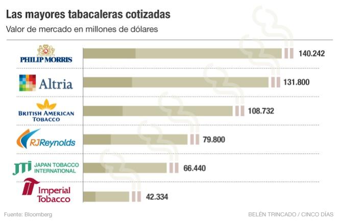 Concentración de capital, fusiones, despidos... - Página 2 1484637929_029532_1484679829_noticia_normal